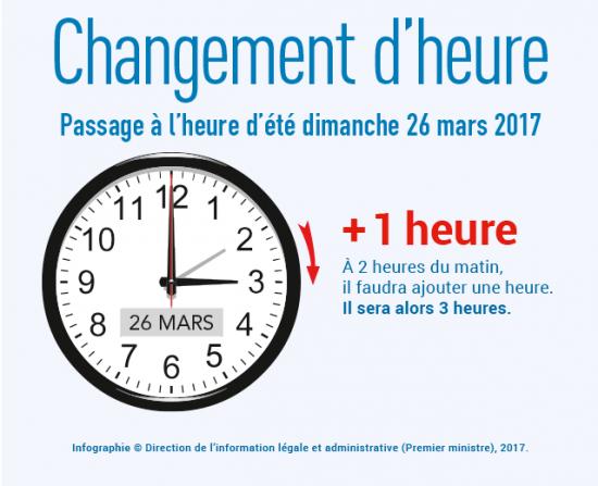 changement-heure-mars-2017